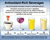 Beverages that are rich in antioxidants