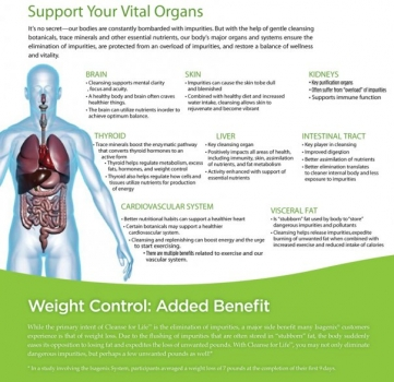 Support your vital organs through cleansing and detoxifcation