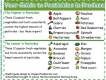 Fruits and vegetables that contain most pesticides