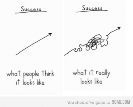 The road to sucess